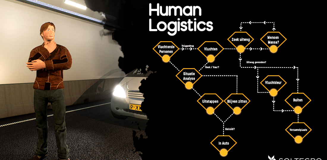 Beslisboom Human Logistics